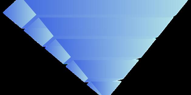 pyramide inversée - méthode